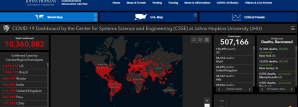 Johns Hopkins Map illustrates COVID-19 Data Pandemic Worldwide